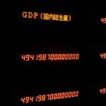 米国GDPの意味と読み解き方